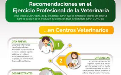 Recomendaciones en el Ejercicio Profesional de la Veterinaria por la crisis sanitaria del COVID-19